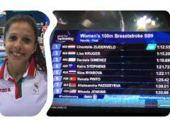 Renata Pinto em 6º lugar no Mundial de Londres!